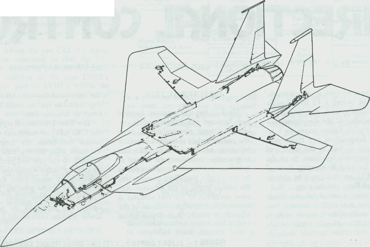 F-15 Hydro-Mechanical Control System