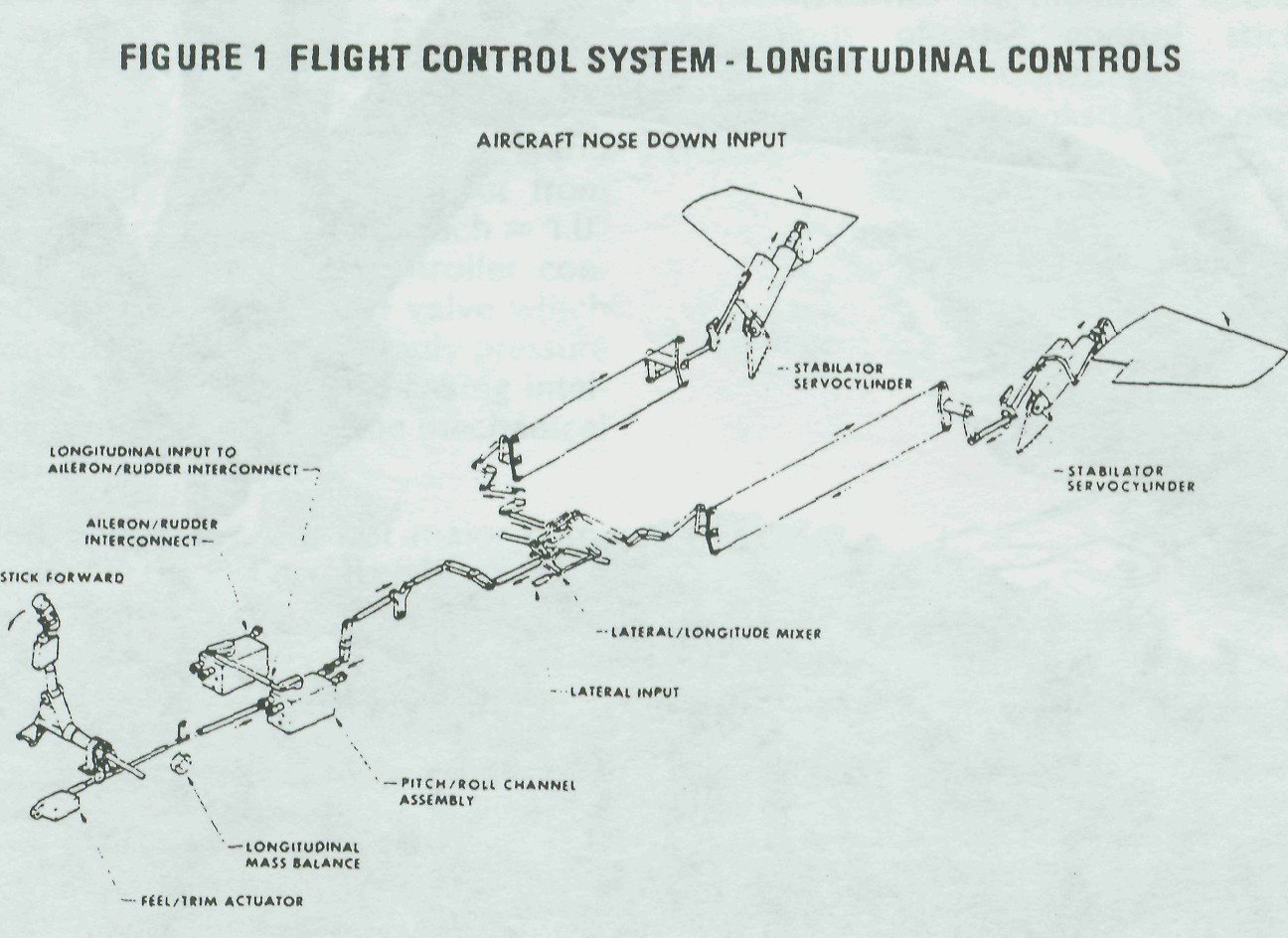 flight control diagram  flight  free engine image for user
