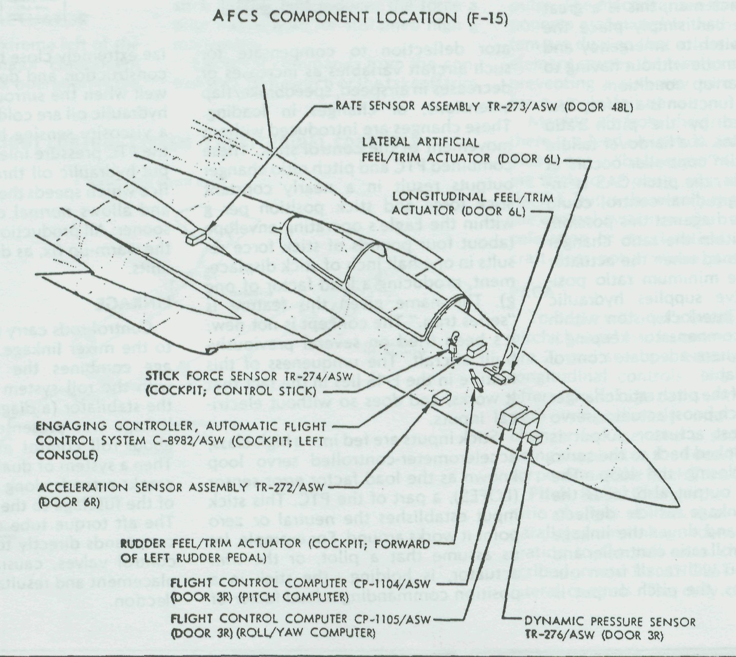 #3: AFCS Component Location (F-15)